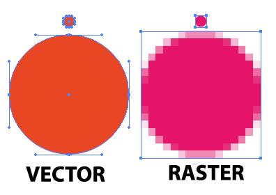 Vector vs Raster image example